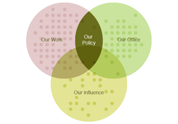 Sustainability_Diagram_opt